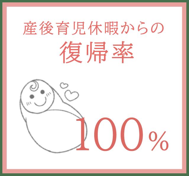 data05